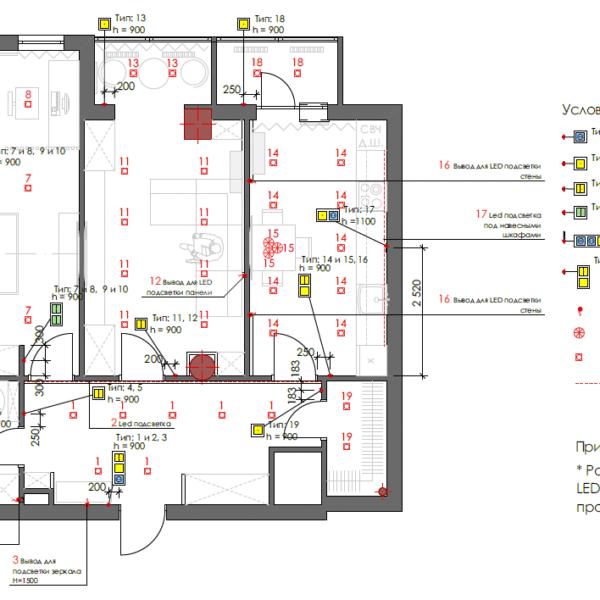 Дизайн интерьера квартиры ЖК «Павловский Квартал», чертеж розетки освещение