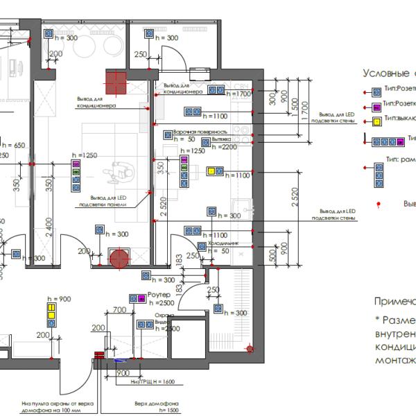 Дизайн интерьера квартиры ЖК «Павловский Квартал», чертеж розетки