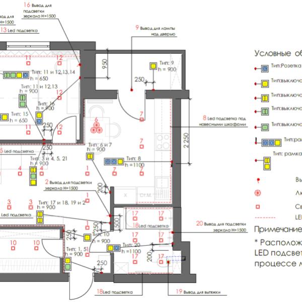 Дизайн-проект однокімнатної квартири вул. Єлизаветинська креслення розетки електрика