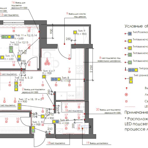 Дизайн-проект однокомнатной квартиры ул. Елизаветинская, чертеж розетки электричество
