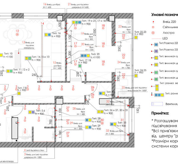 Дизайн-проект квартиры ЖК «Журавли», креслення електрика
