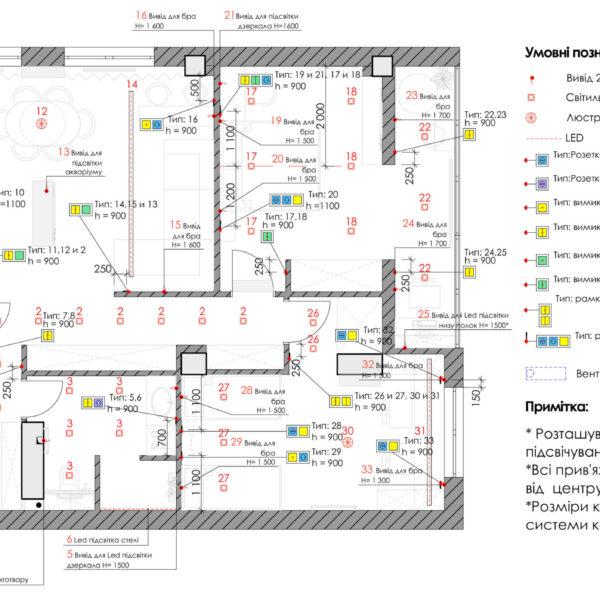 Дизайн-проект квартиры ЖК «Журавли». чертеж электричество