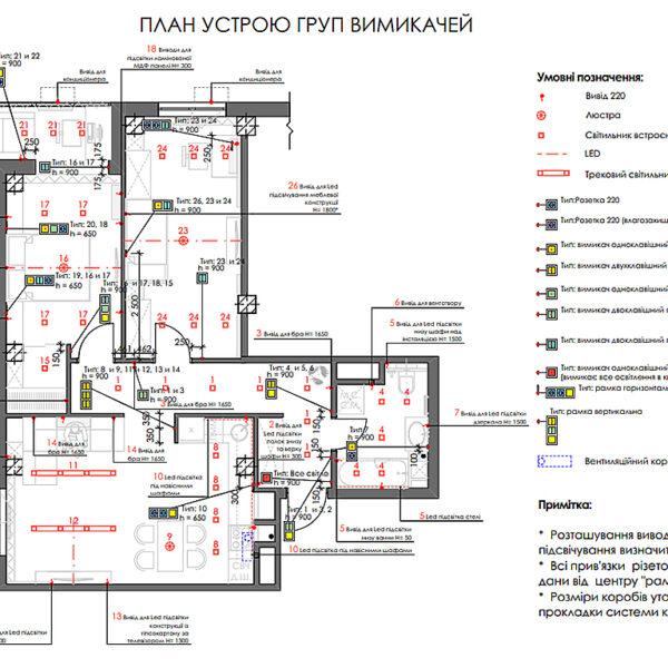 """Дизайн-проект ЖК """"Пролисок"""", план групп выключателей"""