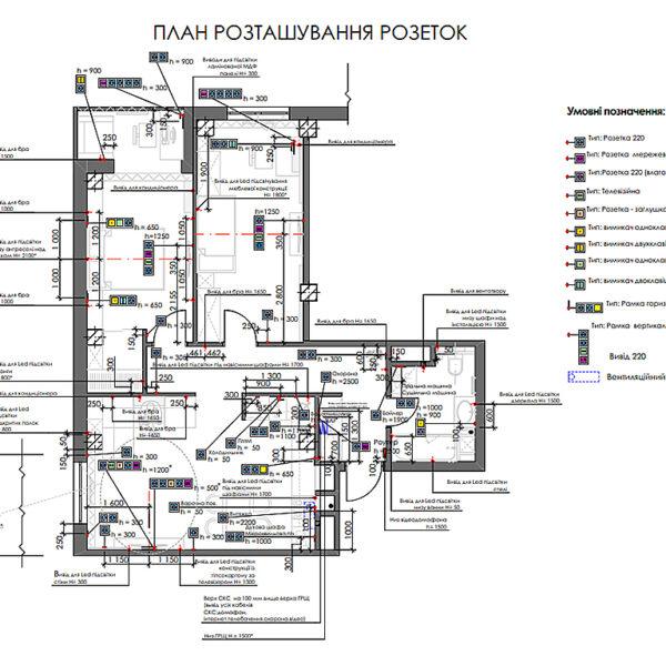 """Дизайн-проект ЖК """"Пролисок"""", план размещения розеток"""