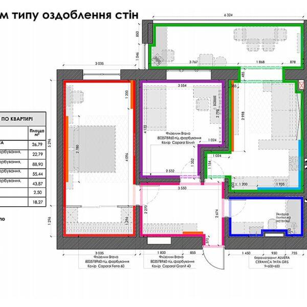 """Дизайн інтер'єру квартири ЖК """"Софія"""", план оздоблення стін"""