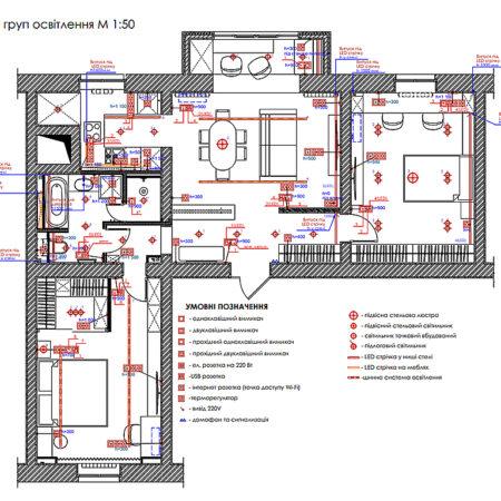 Дизайн-проект квартиры по ул. Семинарской, план групп освещщения