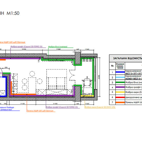 Дизайн інтер'єру квартири-студії, план оздоблення стін
