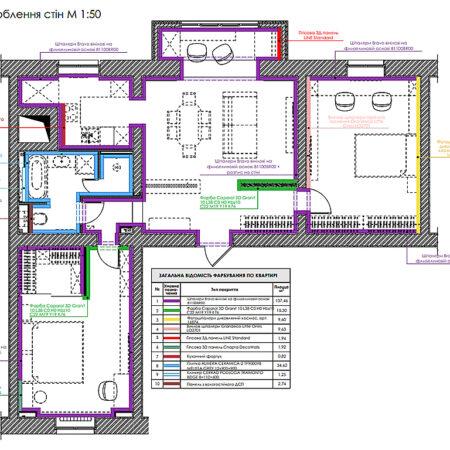 Дизайн-проект квартиры по ул. Семинарской, план отделки стен