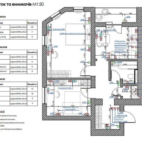 Дизайн-проект інтер'єру квартири «ЖК Левада 2», план розеток і вимикачів