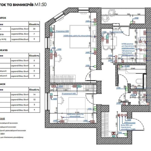 Дизайн-проект интерьера квартиры «ЖК Левада 2», план розеток и выключателей