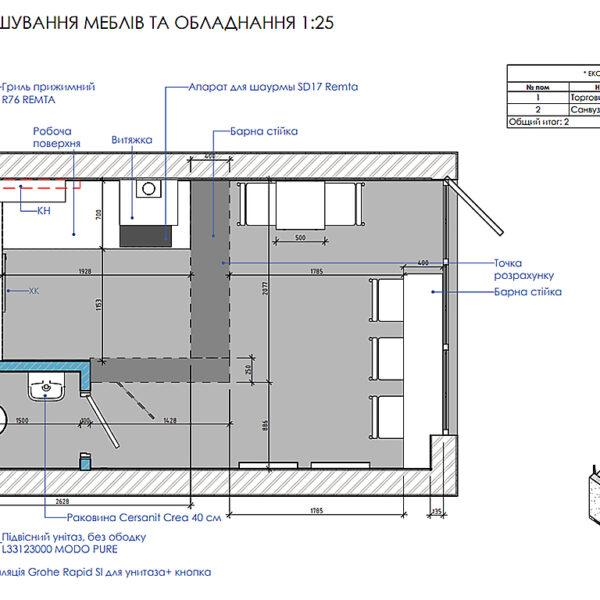 Дизайн-проект фастфуду, план розташування меблів та обладнання