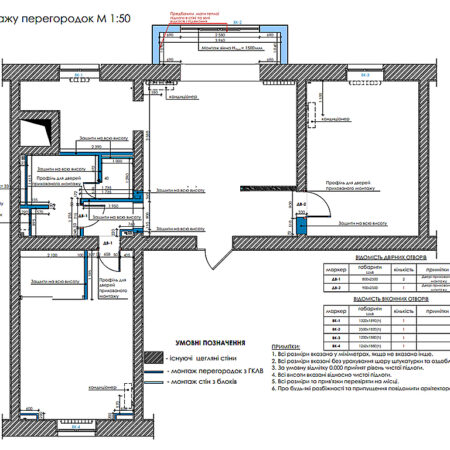 Дизайн-проект квартири по вул. Семінарській, план монтажу перегородок