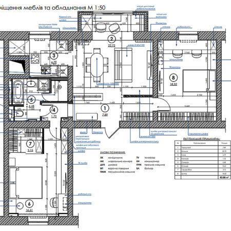Дизайн-проект квартиры по ул. Семинарской, план размещения мебели и техники