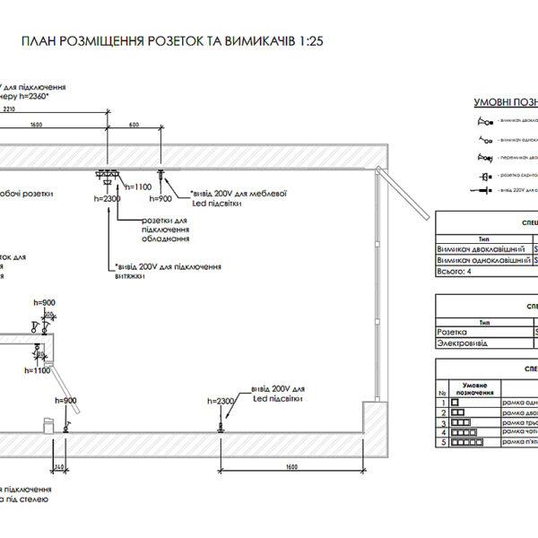 Дизайн-проект фастфуда, план розеток и выключателей