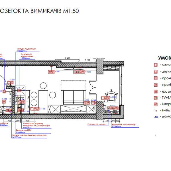 Дизайн интерьера квартиры-студии, план размещения розеток и выключателей