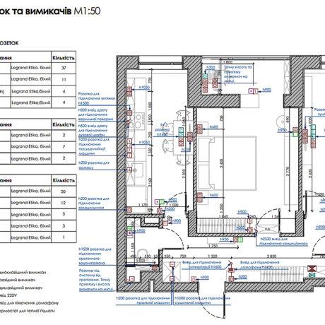 """Дизайн інтер'єру квартири ЖК """"Пролісок"""", план розміщення розеток"""