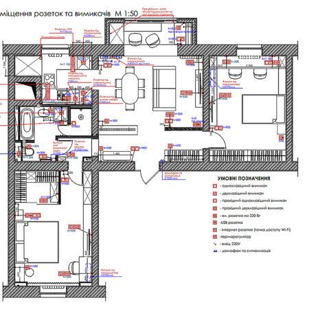 Дизайн-проект квартиры по ул. Семинарской, план размещения розеток и выключателей