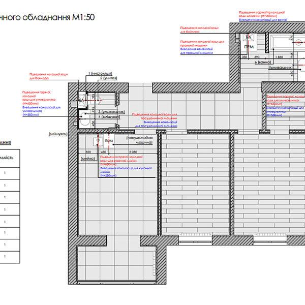 """Дизайн интерьера двухкомнатной квартиры в ЖК """"Архитекторов"""", план сантехнического оборудования"""