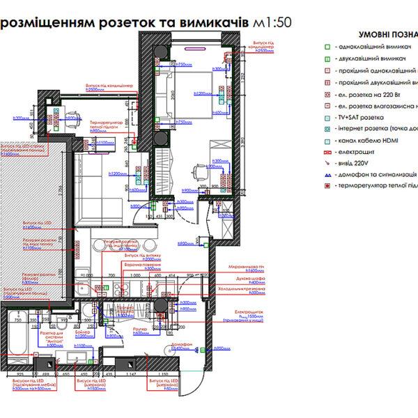 """Дизайн-проект двухкомнатной квартиры ЖК """"Дуэт"""", план розеток и выключателей"""