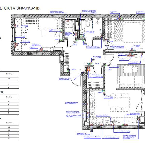 """Дизайн-проект интерьера квартиры в ЖК """"Синергия Сити"""", план привязки розеток и выключателей"""