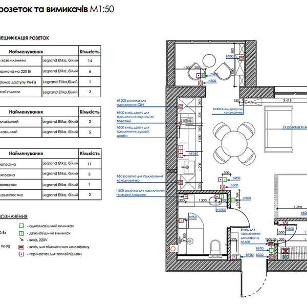 """Дизайн-проект інтер'єру квартири ЖК """"Лазурний"""", план розеток і вимикачів"""