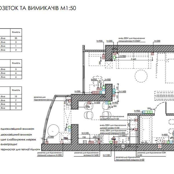 """Дизайн-проект інтер'єру однокімнатної квартири ЖК """"Лазурний"""", план розеток та вимикачів"""