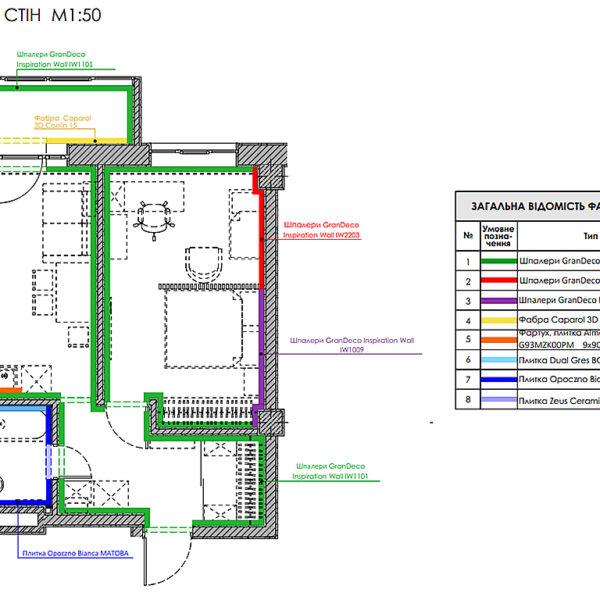 Дизайн-проект интерьера квартиры в ЖК «Меридиан», план отделки стен