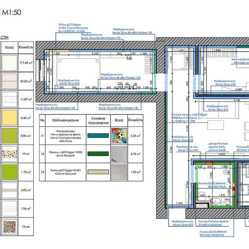 Дизайн-проект інтер'єру квартири по пр. Науки, план оздоблення стін