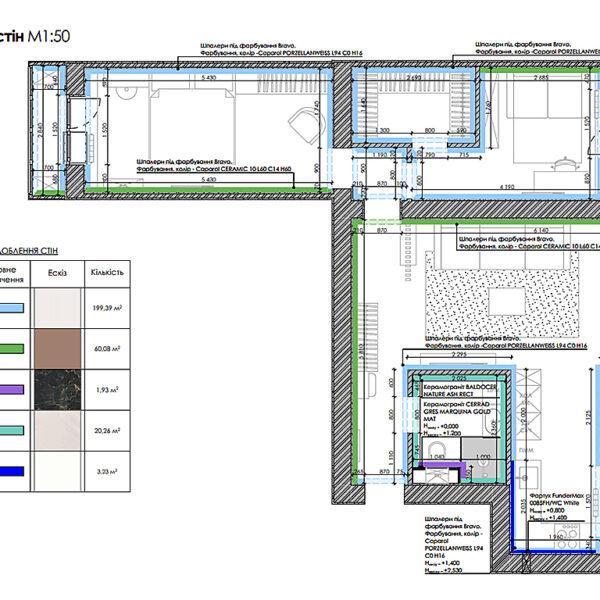Дизайн-проект интерьера квартиры по улице Полтавский Шлях, план отделки стен
