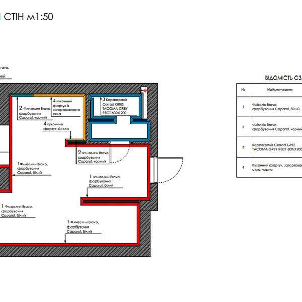 """Дизайн-проект однокімнатної квартири ЖК """"Пташка"""", план оздоблення стін"""