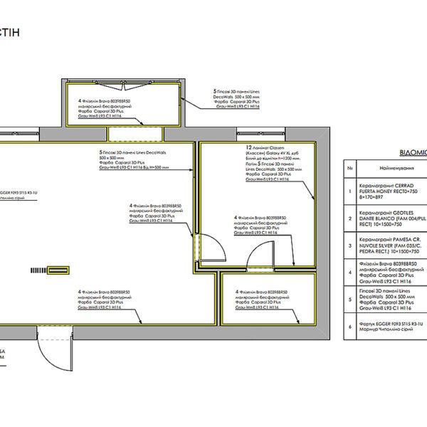 """Дизайн-проект однокімнатної квартири ЖК """"Райдужний"""", план оздоблення стін"""