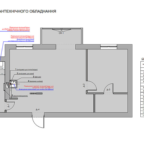 """Дизайн-проект однокімнатної квартири ЖК """"Райдужний"""", план сантехнічного обладнання"""