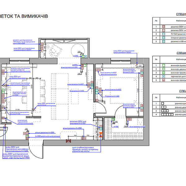 """Дизайн-проект однокомнатной квартиры ЖК """"Радужный"""", план розеток и выключателей"""