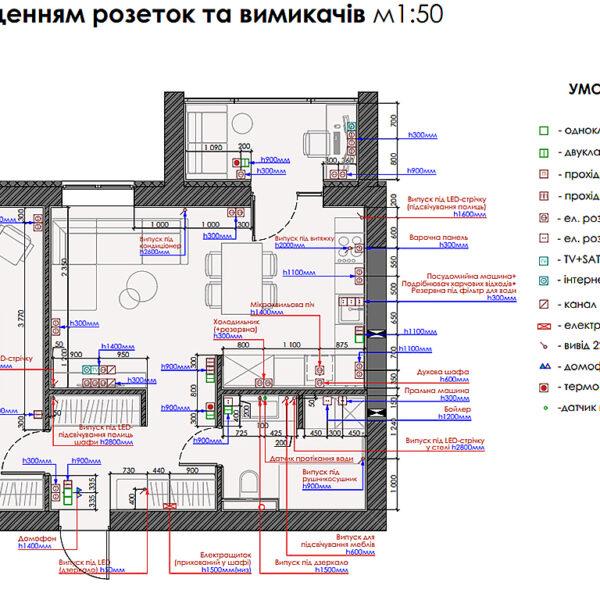 """Дизайн-проект интерьера квартиры ЖК """"Сказка"""", план розеток и выключателей"""