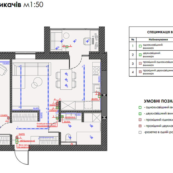 """Дизайн-проеку інтер'єру квартири ЖК """"Казка"""", план груп вимикачів"""
