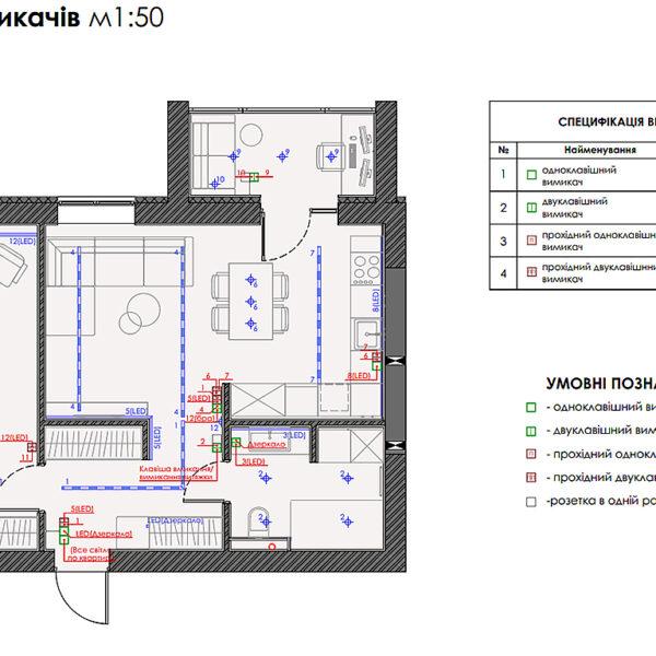 """Дизайн-проект интерьера квартиры ЖК """"Сказка"""", план групп выключателей"""