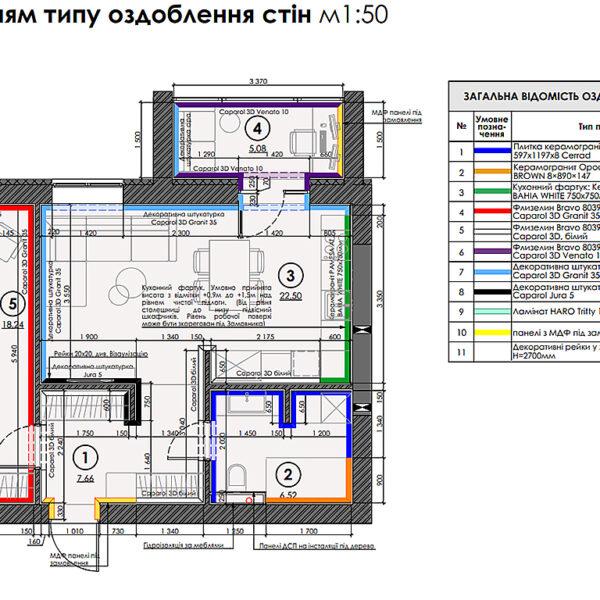 """Дизайн-проект интерьера квартиры ЖК """"Сказка"""", план отделки стен"""