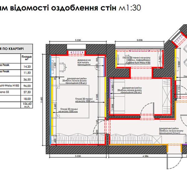 """Дизайн інтер'єру квартири ЖК """"Сокольники"""", план оздоблення стін"""