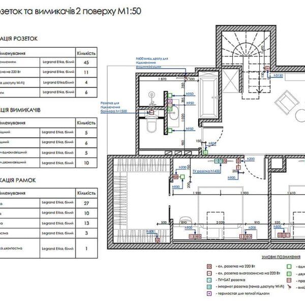 Дизайн інтер'єру двоповерхового будинку м. Вовчанськ, план розеток 2й поверх