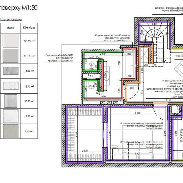 Дизайн інтер'єру двоповерхового будинку м. Вовчанськ, план оздоблення стін 2й поверх