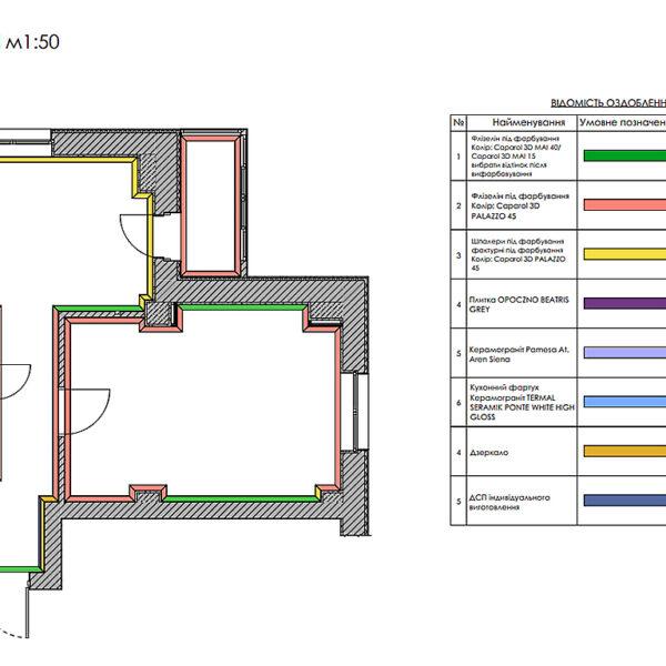 """Дизайн-проект однокімнатної квартири ЖК """"Зерновий"""", план оздоблення стін"""