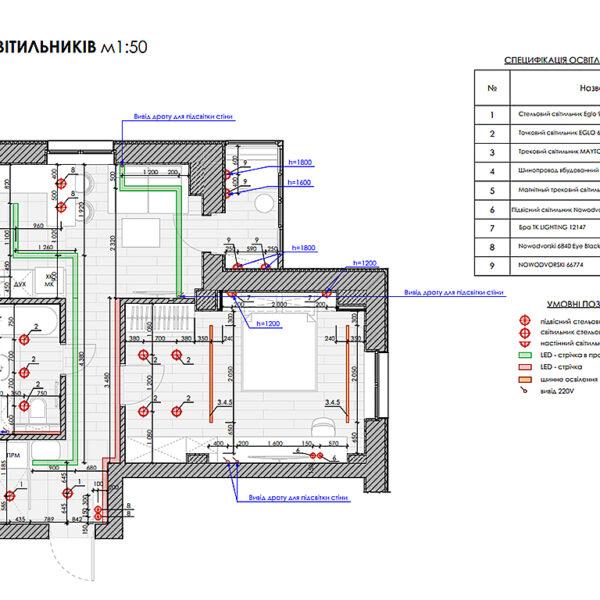 """Дизайн-проект однокімнатної квартири ЖК """"Зерновий"""", план розміщення світильників"""