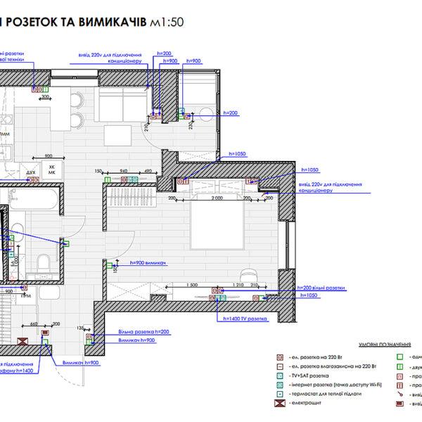 """Дизайн-проект однокімнатної квартири ЖК """"Зерновий"""", план розеток та вимикачів"""