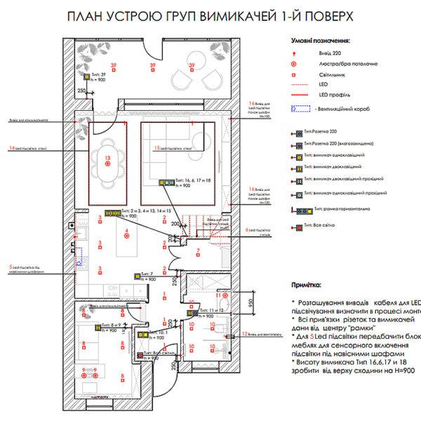 """Дизайн-проект двухэтажной квартиры ЖК """"Клеменова Дача"""", план групп выключателей 1й этаж"""