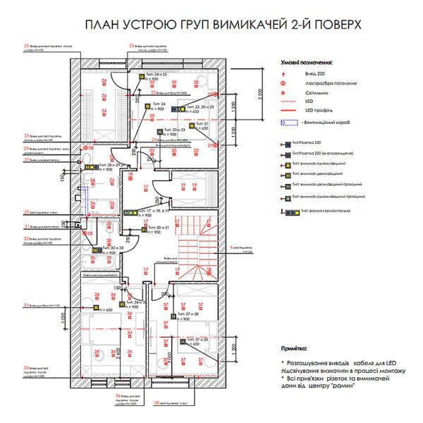 """Дизайн-проект двухэтажной квартиры ЖК """"Клеменова Дача"""", план групп выключателей 2й этаж"""
