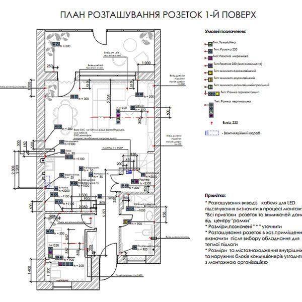 """Дизайн-проект двухэтажной квартиры ЖК """"Клеменова Дача"""", план размещения розеток 1й этаж"""
