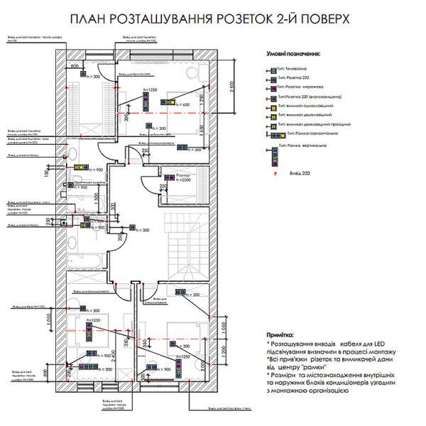 """Дизайн-проект двухэтажной квартиры ЖК """"Клеменова Дача"""", план размещение розеток 2й этаж"""
