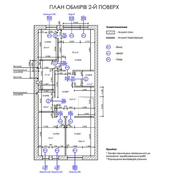 """Дизайн-проект двухэтажной квартиры ЖК """"Клеменова Дача"""", план обмерный 2й этаж"""
