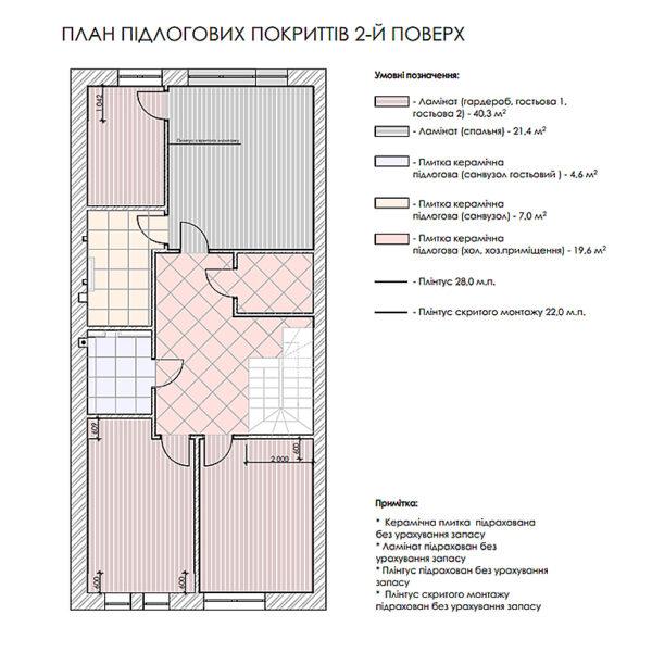 """Дизайн-проект двухэтажной квартиры ЖК """"Клеменова Дача"""", план пола 2й этаж"""