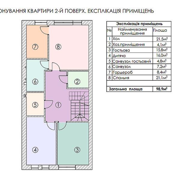 """Дизайн-проект двухэтажной квартиры ЖК """"Клеменова Дача"""", план зонирования 2й этаж"""